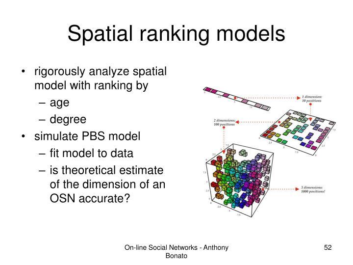 Spatial ranking