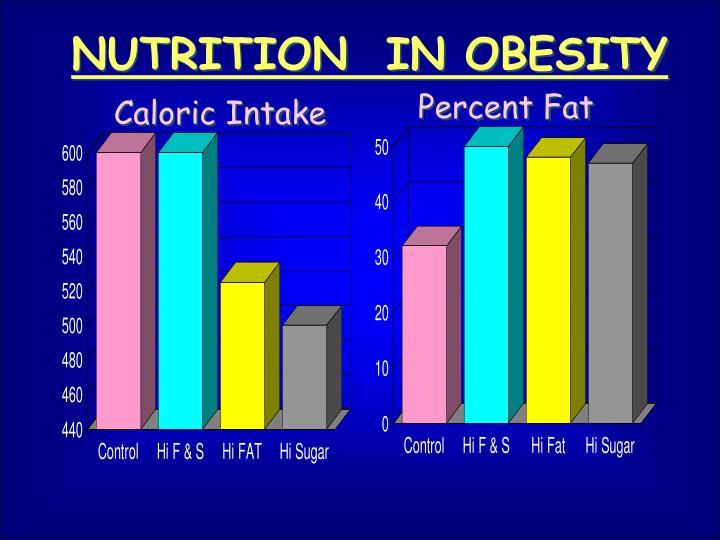 NUTRITION  IN OBESITY
