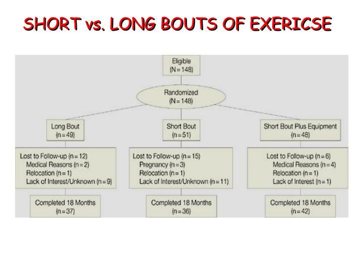 SHORT vs. LONG BOUTS OF EXERICSE