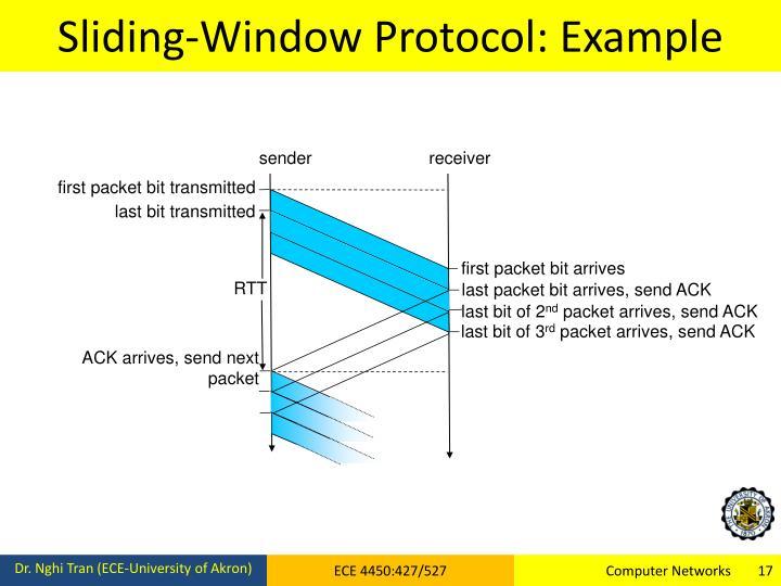 Sliding-Window Protocol: Example