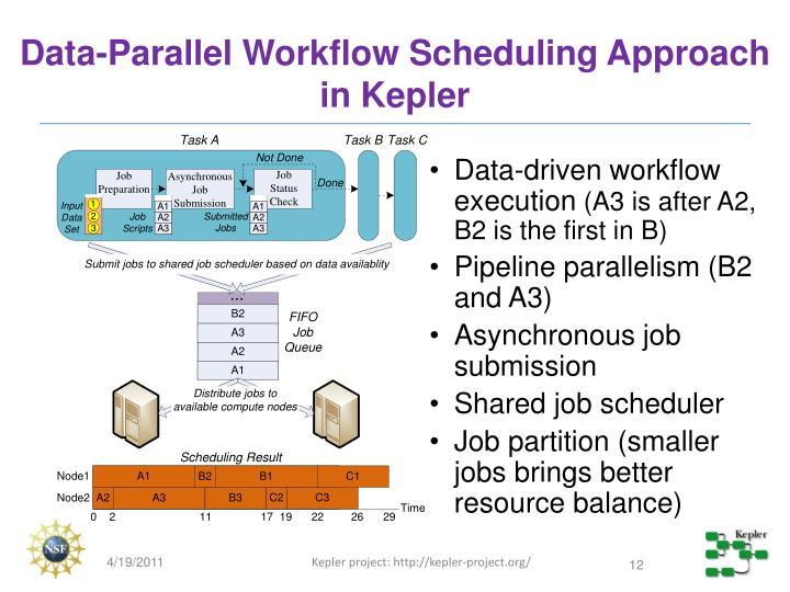 Data-Parallel Workflow Scheduling Approach in