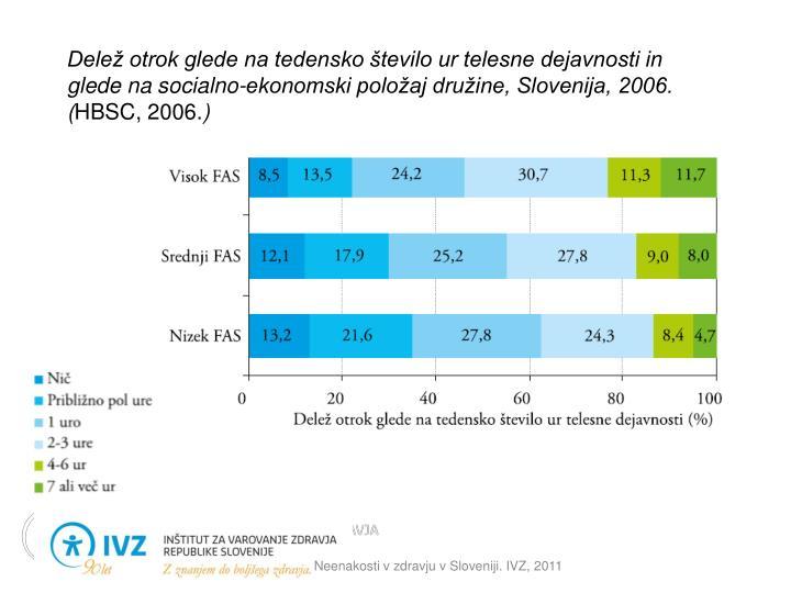 Delež otrok glede na tedensko število ur telesne dejavnosti in glede na socialno-ekonomski položaj družine, Slovenija, 2006. (