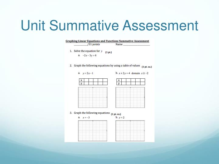 Unit Summative Assessment