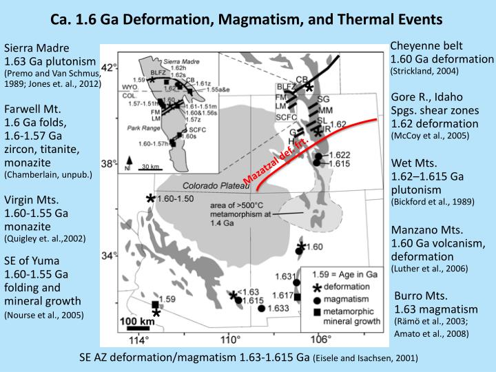 Ca. 1.6 Ga Deformation, Magmatism, and Thermal Events