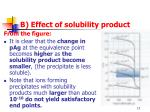 b effect of solubility product