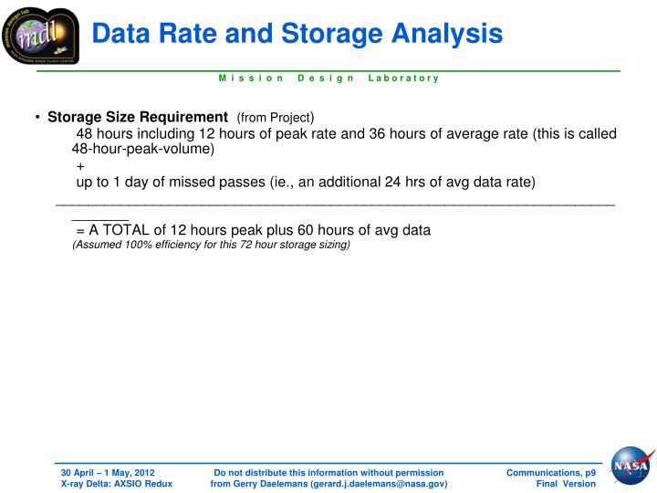 Data Rate and Storage Analysis