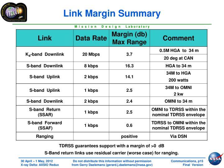 Link Margin Summary