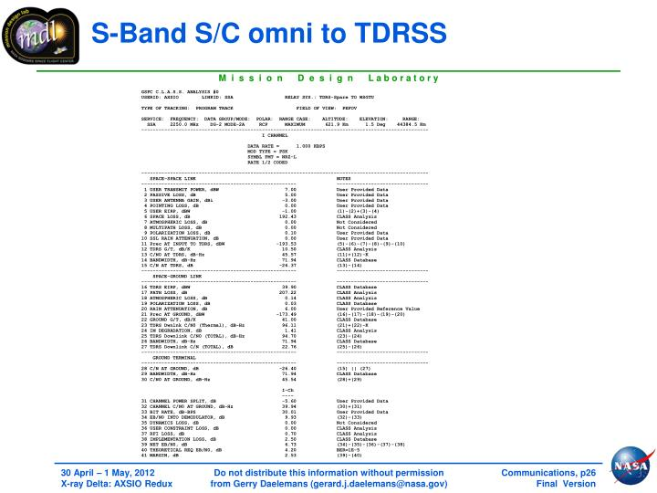S-Band S/C omni to TDRSS