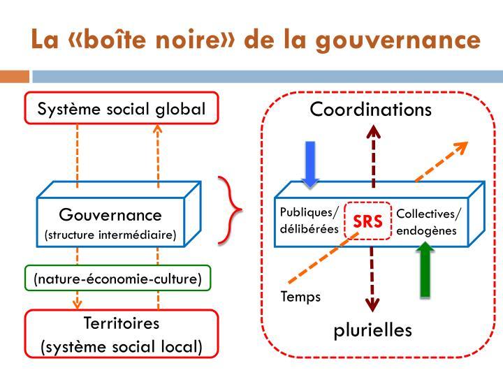 La «boîte noire» de la gouvernance