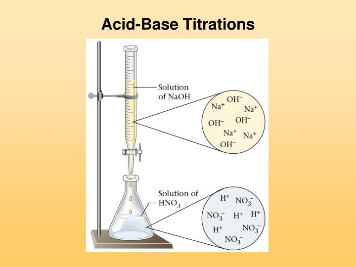 acid base titrations Chemistry 101: experiment 7 page 1 experiment titration is an analytical method used to determine the exact amount of a substance by reacting that.