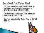 set goal for tyler teal