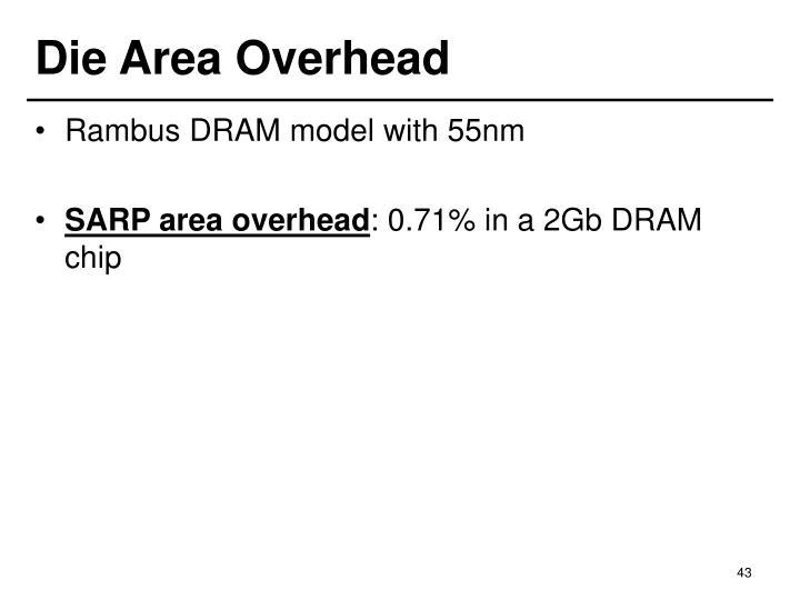 Die Area Overhead