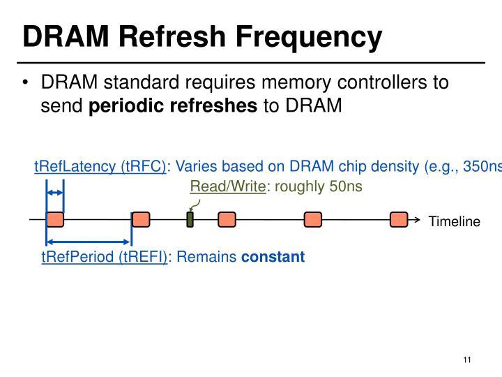 DRAM Refresh Frequency
