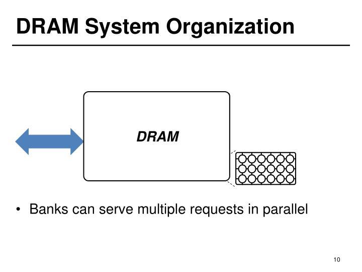 DRAM System Organization