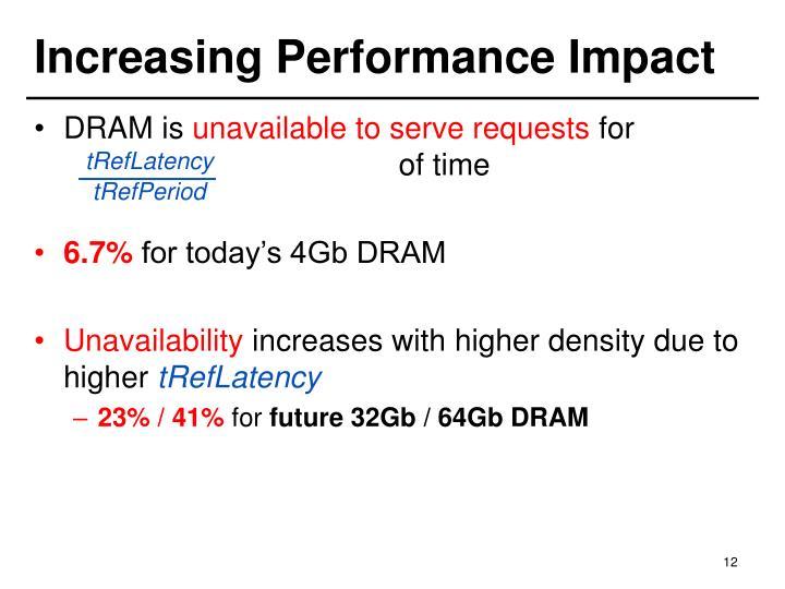 Increasing Performance Impact