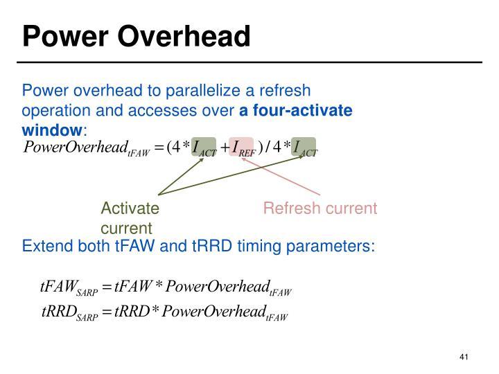 Power Overhead