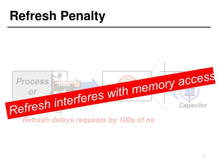 Refresh Penalty