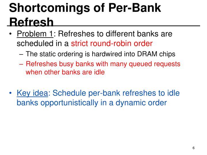 Shortcomings of Per-Bank Refresh