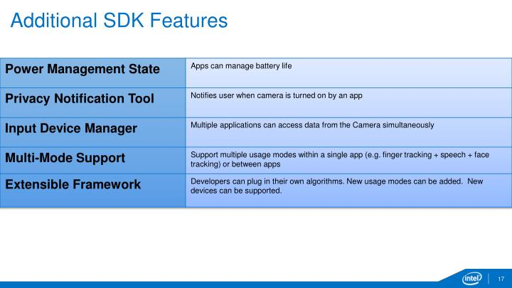 Additional SDK Features