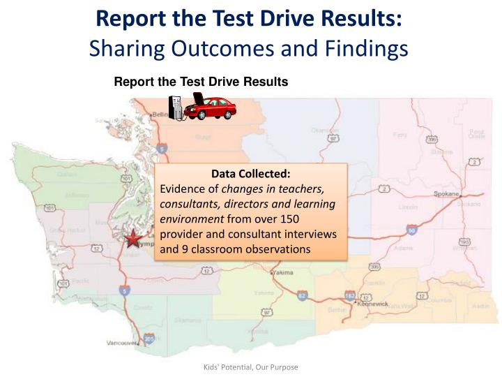 Report the Test Drive