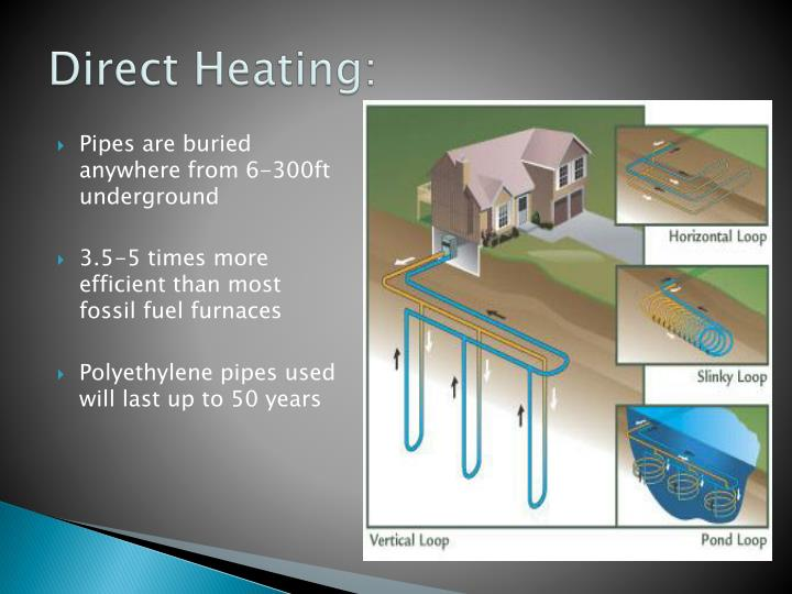 Direct Heating: