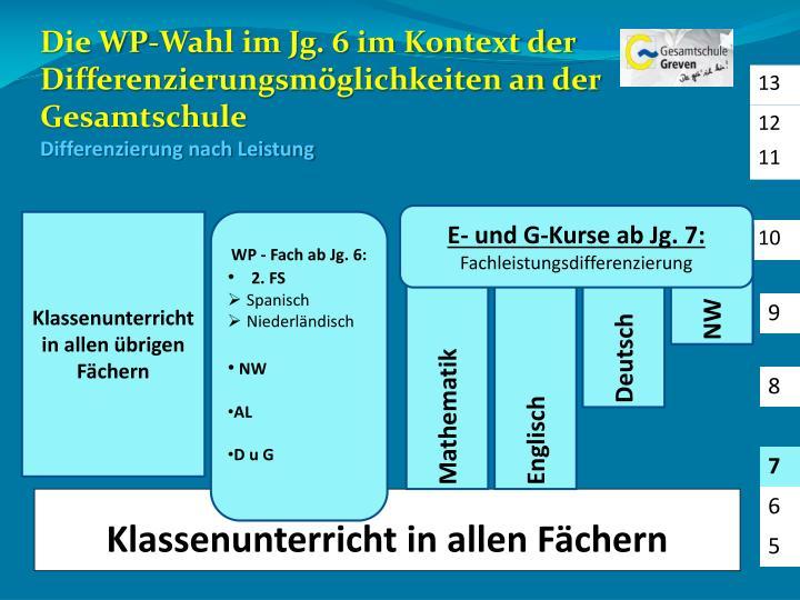Die WP-Wahl im Jg. 6 im Kontext der Differenzierungsmöglichkeiten an der Gesamtschule