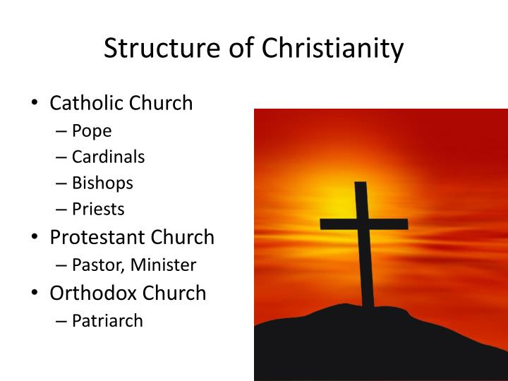 Structure of Christianity