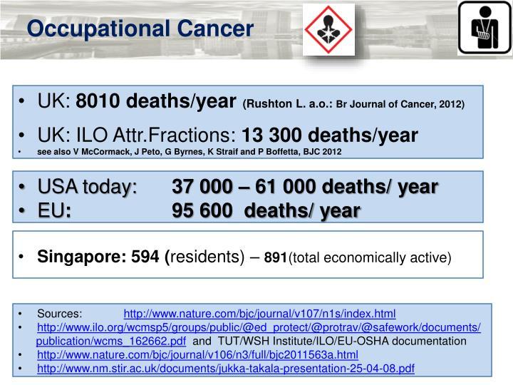 Occupational Cancer