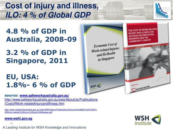 Cost of injury and illness,
