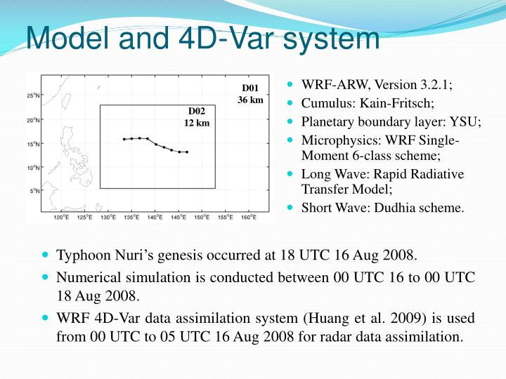 Model and 4D-Var system