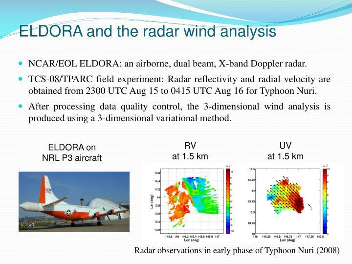 ELDORA and the radar wind analysis