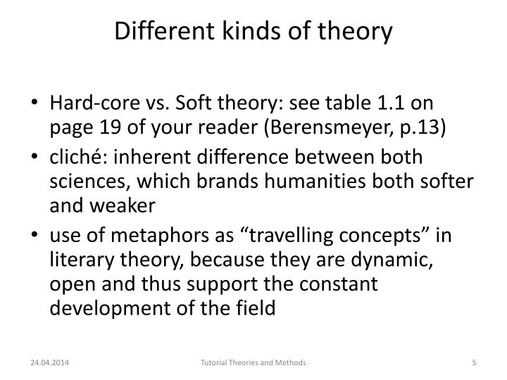 Different kinds of theory