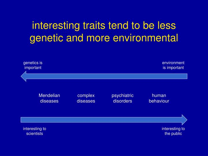 interesting traits tend to be less genetic and more environmental