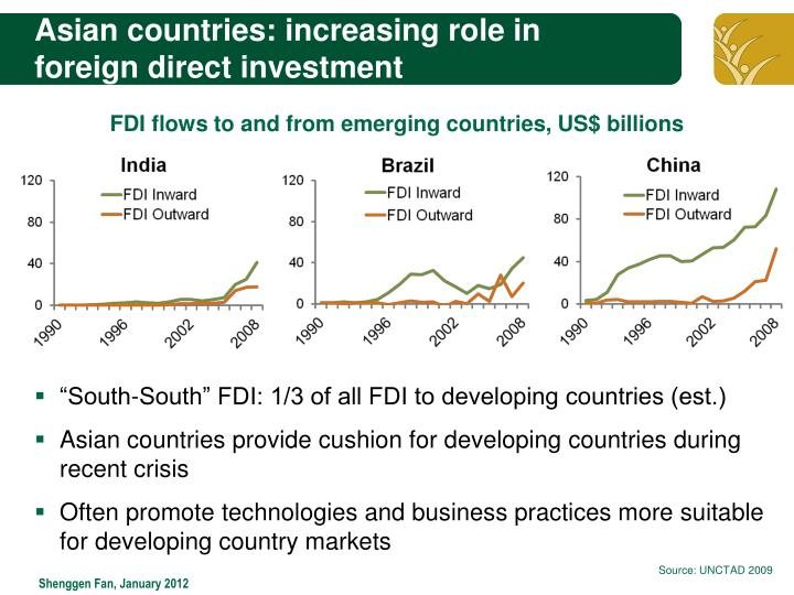 in recent time outward fdi has been Outward fdi and the financial crisis in developing east asia is occasional concern, rightly or wrongly, about the alleged export of jobs associated with these flows in addition, a recent international debate has focus.