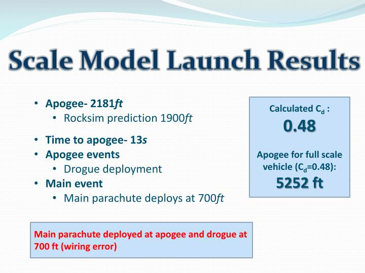 Scale Model Launch Results