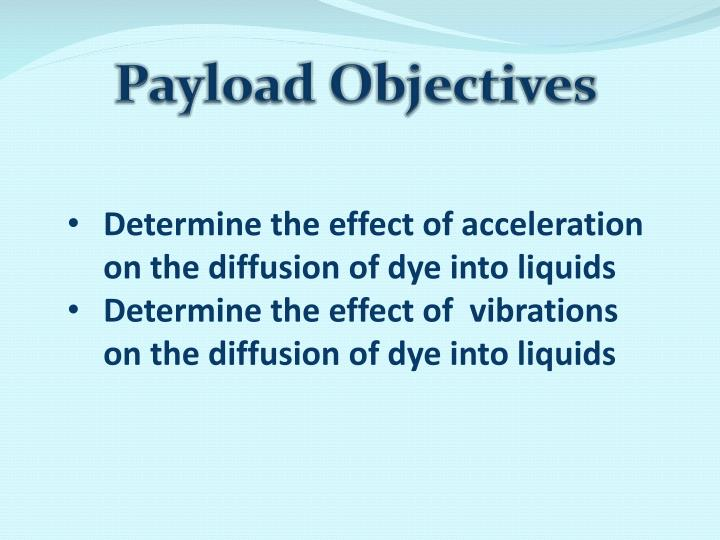 Payload Objectives