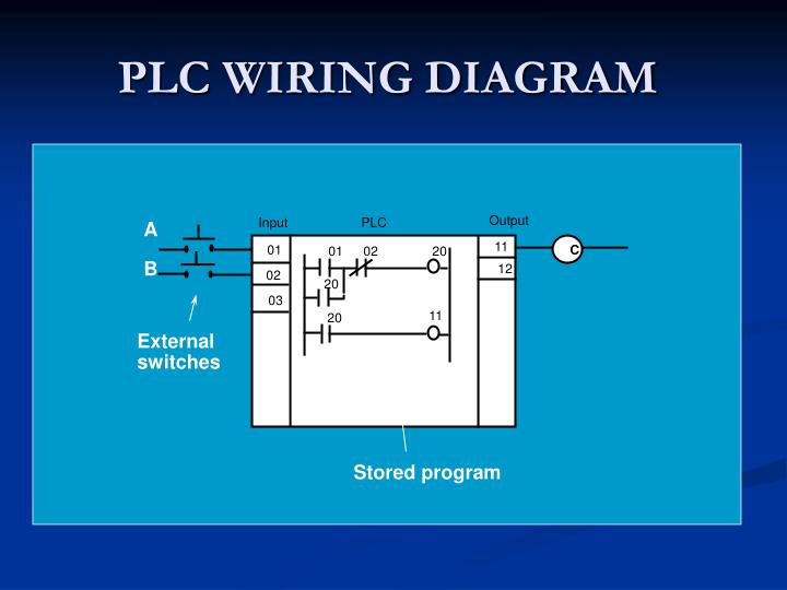Ppt ladder diagram powerpoint presentation id2148345 plc wiring diagram asfbconference2016 Gallery