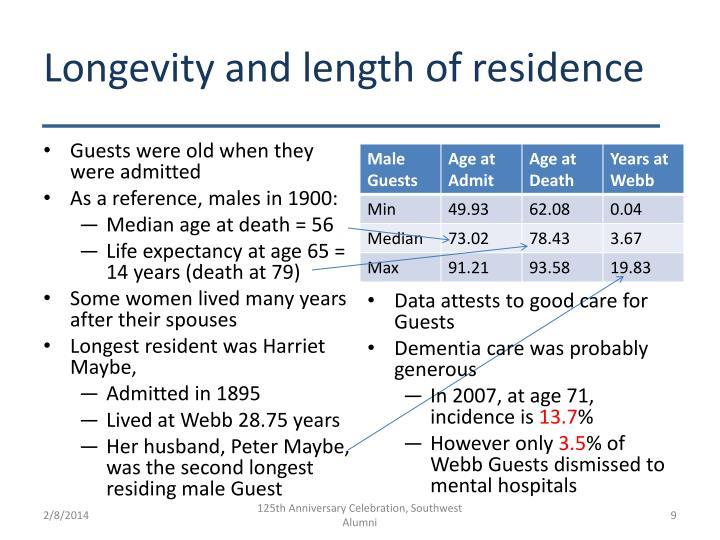 Longevity and length of residence