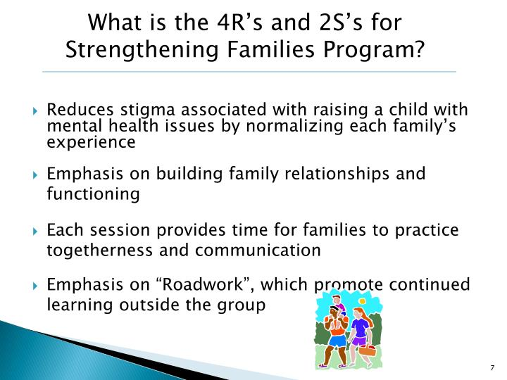 What is the 4R's and 2S's for