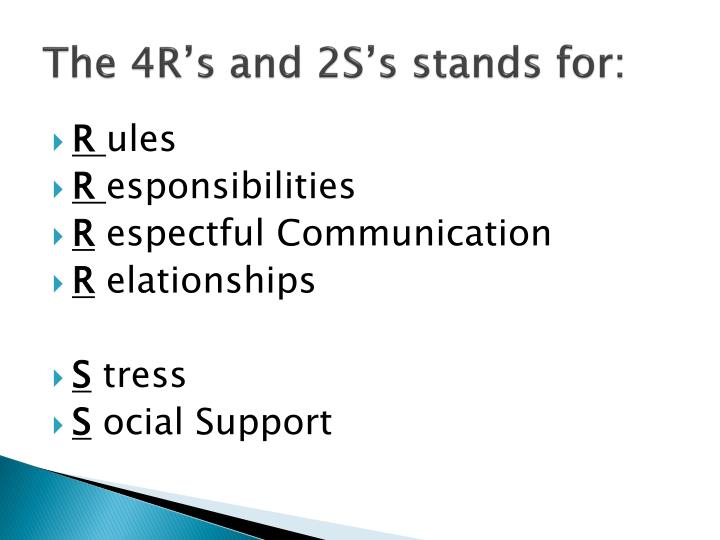 The 4R's and 2S's stands for: