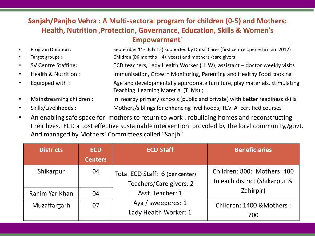 "PPT - ECD Centers "" Sanjha Vehra/ Panjoh Vehro "" PowerPoint"