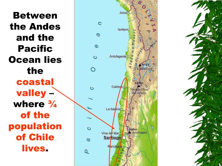 Between the Andes and the Pacific Ocean lies the
