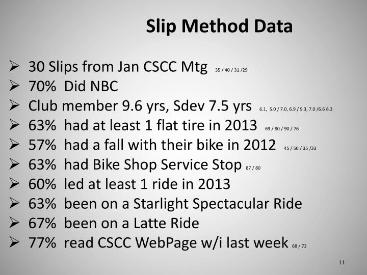 Slip Method Data