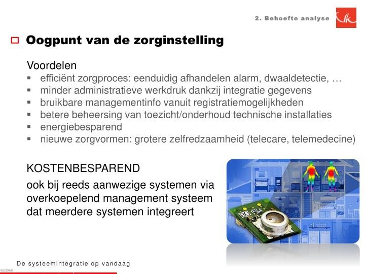 2. Behoefte analyse