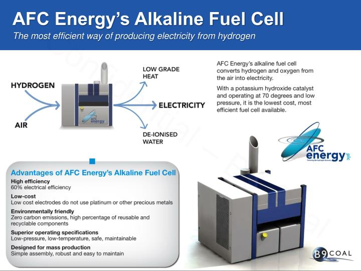 AFC Energy's Alkaline Fuel Cell