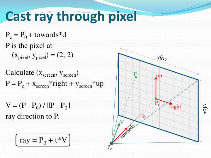 Cast ray through pixel