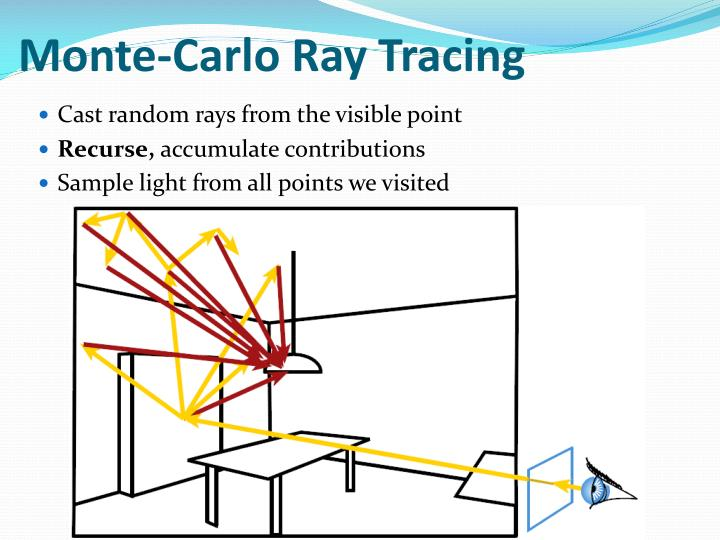 Monte-Carlo Ray Tracing