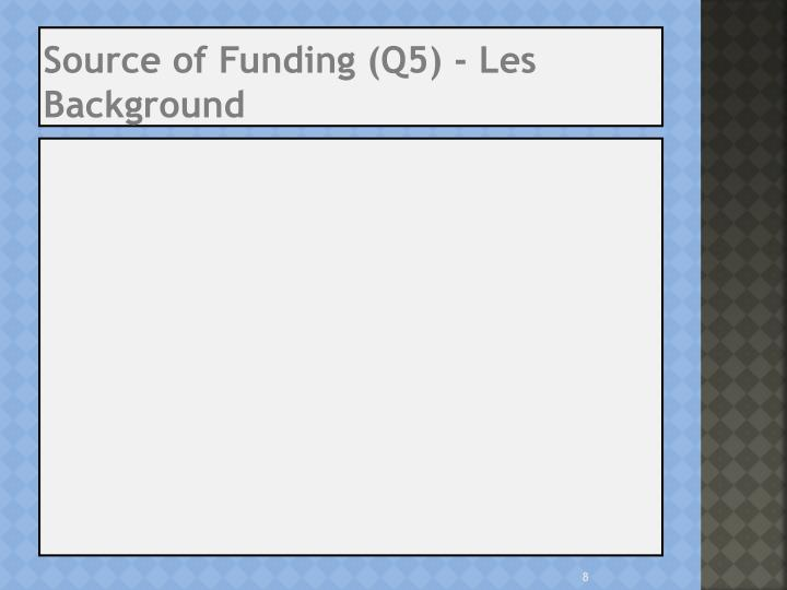 Source of Funding (Q5) - Les Background