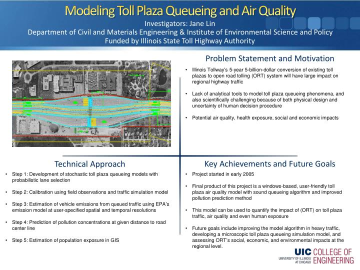 modeling toll plaza queueing and air quality n.