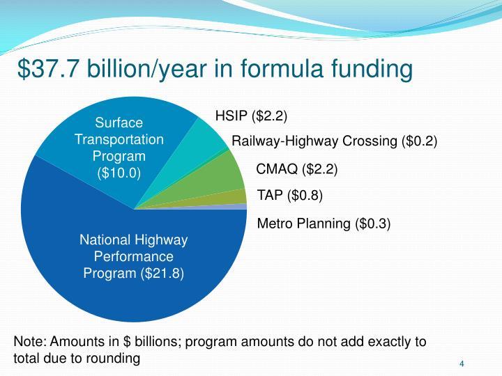 $37.7 billion/year in formula funding